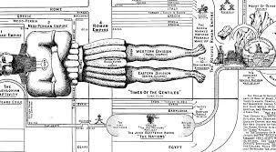 Bible Prophecy Via Diagram Clarence Larkin Youtube