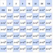 Binary Digits