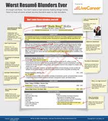 Worst Resumes Resume Mistakes Worst Ever Blunders You Need to Avoid Infographic 1