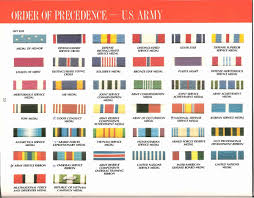 Us Air Force Medals Order Of Precedence Chart Military Service Ribbons Chart Us Navy Medals And Ribbons