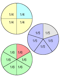 Fractions Worksheets | Printable Fractions Worksheets for TeachersFractions Worksheets