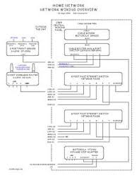 wiring diagrams the network wiring diagram in pdf format