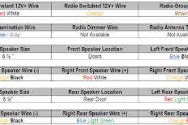 vw golf 4 stereo wiring diagram wiring diagram 2002 jetta aftermarket radio install at 1999 Jetta Radio Wiring Harness
