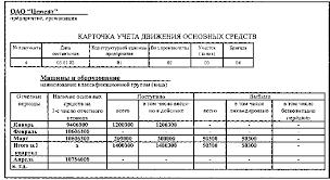 Реферат Учет и анализ основных средств предприятия ТОО Казахстан  Учет и анализ основных средств предприятия ТОО Казахстан 2008