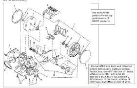 kirby vacuum wiring diagram wiring diagrams best thevacuumcenter com oreck vacuum cleaner parts diagram kirby vacuum wiring diagram