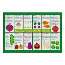 Seasonal Fruit And Veg Chart Uk 78 Reasonable Seasonal Fruits Vegetables Chart