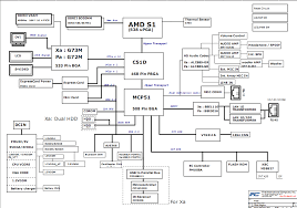 fine sony ps3 fan wiring diagram crest electrical and wiring Xbox 360 Controller Diagram awesome sony ps3 fan wiring diagram mold electrical circuit