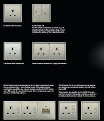 best home lighting control systems residential uk iphone intelligent building touch design switches system