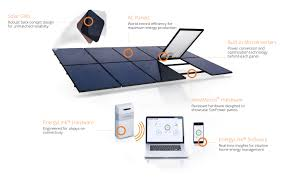 Sunpower Solar Panel Advantages Venture Home Solar - Home solar power system design