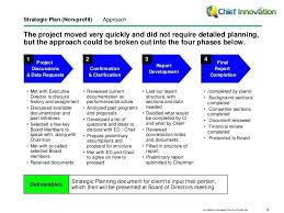 sample nonprofit business plan sample business plan for non profit strategic plan template for
