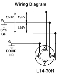 l14 30p to l6 30r wiring diagram wiring diagram and schematic design l6-20 wiring diagram at L6 30r Wiring Diagram
