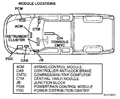 dodge dakota wiring diagrams pin outs locations brianesser com 2000 control module locations
