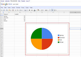 How To Create A Pie Chart In Google Docs