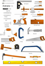 hand tool names. carpenters hand tools list if you are searching for terrific tips regarding woodworking, then http tool names