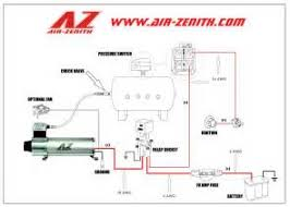 air ride pressure switch wiring diagram images air pressure air ride pressure switch wiring diagram air get