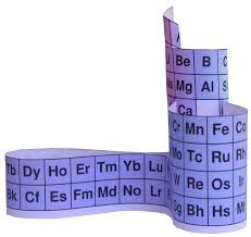 Periodic Table of the Elements -- Cylinder with Bulges