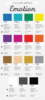 Pick the Right Color for Design or Decorating with This Color Psychology  Chart | Psychology, Chart and Infographic