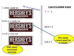 Fdp Chart Math Fdp Conversion Candy Bar Money 2 Smartboard Activities