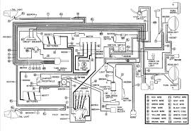 wiring diagrams ezgo wiring schematic ez go txt 36 volt wiring 1988 club car wiring diagram at Club Cart Wiring Schematics