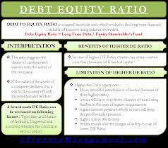 Ratios In Balance Sheet Debt To Equity Ratio Calculation Interpretation Pros Cons