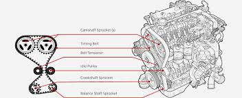 Timing Belt | Engine | ILLUSTRATED SERVICE & PARTS GUIDE ...