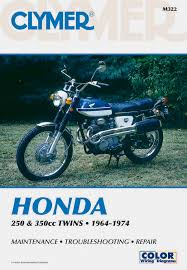 1984 honda z50 wiring diagram 1984 wiring diagrams