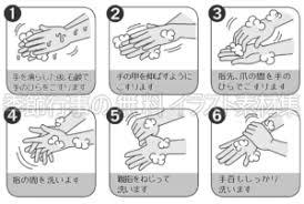 手の洗い方手順のイラスト 季節行事の無料イラスト素材集