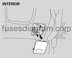 2006 honda crv fuse box diagram 2006 image wiring fuse box diagram honda cr v 2002 2006 on 2006 honda crv fuse box diagram