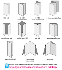 Finishing Print Services Brochure Folds Diagram From