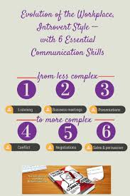 example of evaluation form for thesis custom homework writer communication skills essay