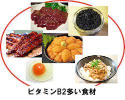 ビタミン b 食べ物
