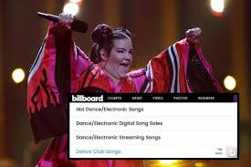 Top Of The Pops Netta Hits Number One On The Us Billboard