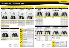 dunlop motorcycle tire conversion chart carnmotors