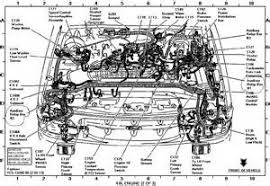 similiar ford explorer 4 0 engine diagram keywords 1998 ford explorer engine diagram image wiring diagram engine