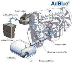 new holland agriculture engine engine