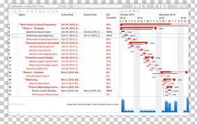 Microsoft Project Computer Software Gantt Chart Project