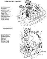 Mazda 323 ignition wiring diagram k