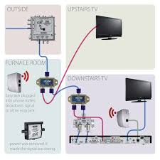 need help hooking up 2 tvs to dish network receiver 322 diagram dishnetwork2 jpg