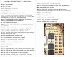 2001 jeep cherokee fuse box diagram discernir net 1998 jeep grand cherokee fuse box diagram at 2000 Cherokee Sport Fuse Diagram