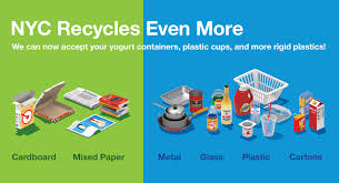 Things To Recycle What To Recycle In New York City Grownyc