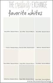 best white paint for kitchen cabinetsBest Paint For Kitchen Cabinets Gallery With White Images Antique