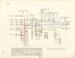 servicemanuals the junk man's adventures kawasaki wiring diagram barako 175 kawasaki f8 wiring