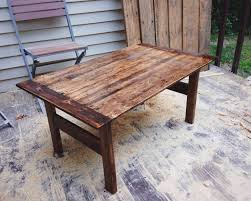 Furniture: Remarkable coffee tables made out of pallets design ideas Pallet  Coffee Table Pinterest, Pallet Coffee Table On Wheels, Building A Table From  ...