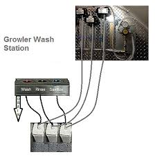 growler wash station ac beverage inc 800 925 3818 growler wash station