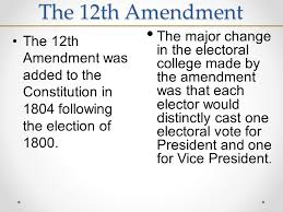 「the 12th Amendment to the U.S. Constitution.」の画像検索結果