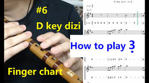 Practice Six How To Play Bass Mi D Key Dizi In G Finger