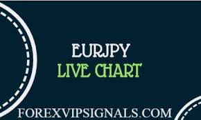 Eur Jpy Live Charts Eurjpy Live Chart Price Eur Usd Chart Forex Vip Signals