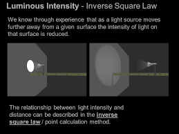 luminous intensity inverse square law