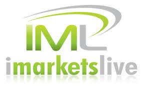 Trader Imarketslive Trading Ideas Charts Tradingview