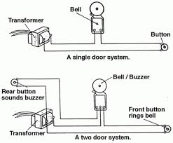 single doorbell wiring diagram single image wiring wiring diagram for byron doorbell the wiring diagram on single doorbell wiring diagram